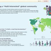 Silke Jaspers Infoillustration für Film-Projekt inHAITI